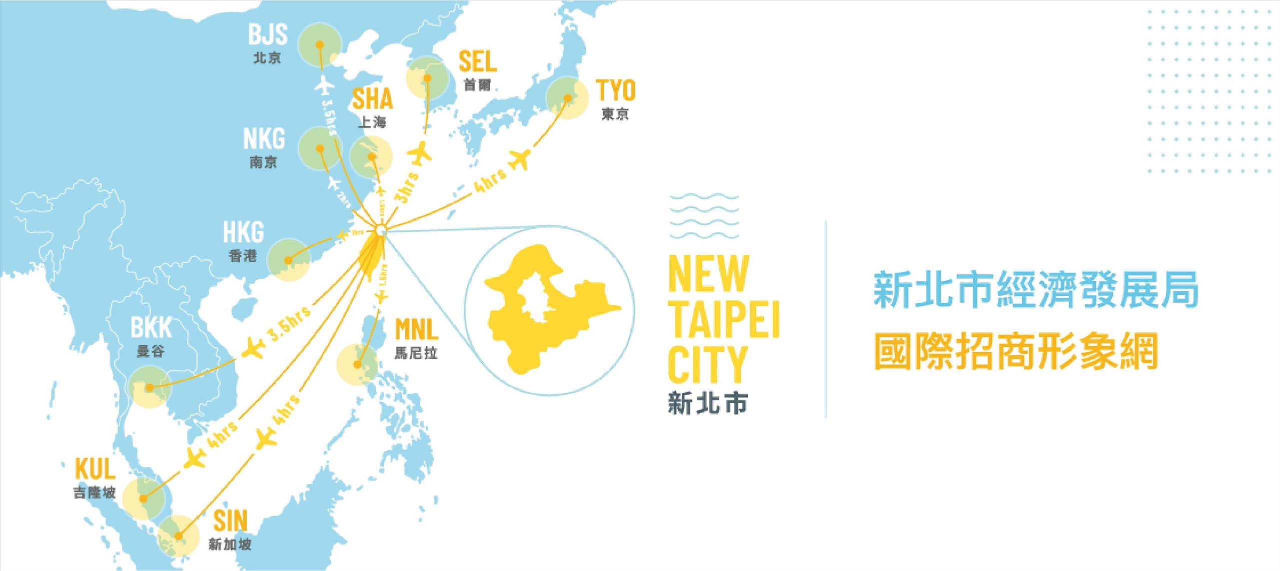 投資新北航線圖