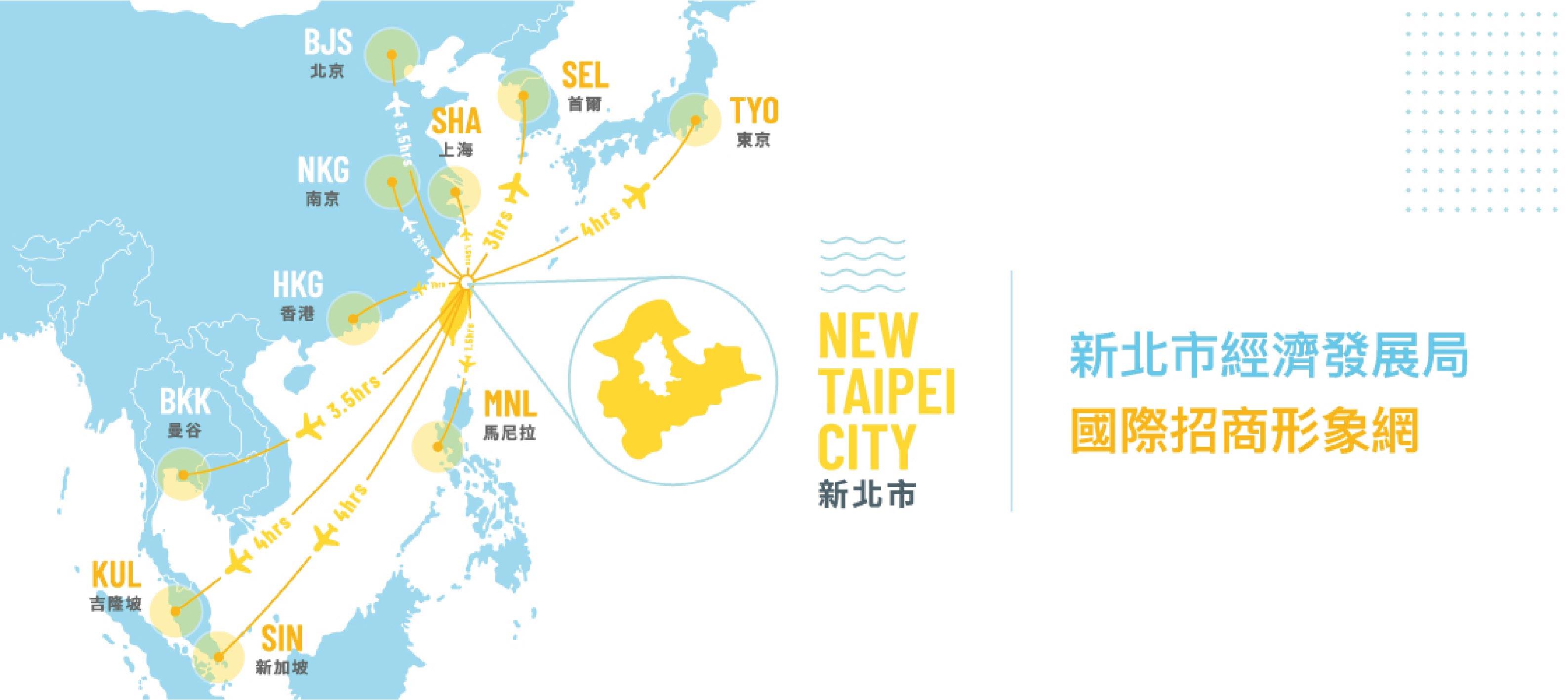 新北航線圖(另開新視窗)